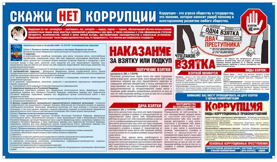 skazhi-net-korrupcii